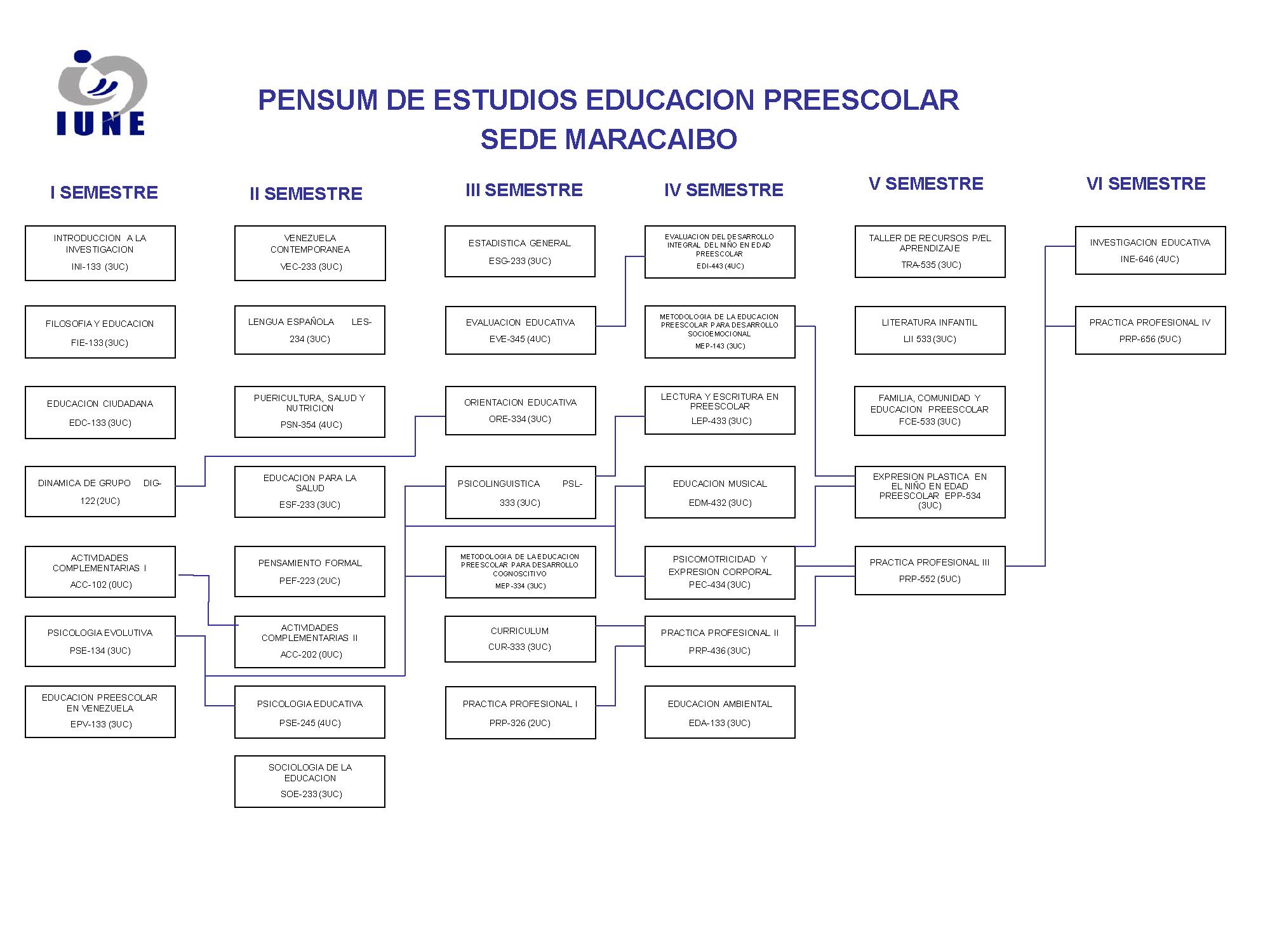 PENSA HORIZONTAL MARACAIBO-PRELACIONES_Página_01