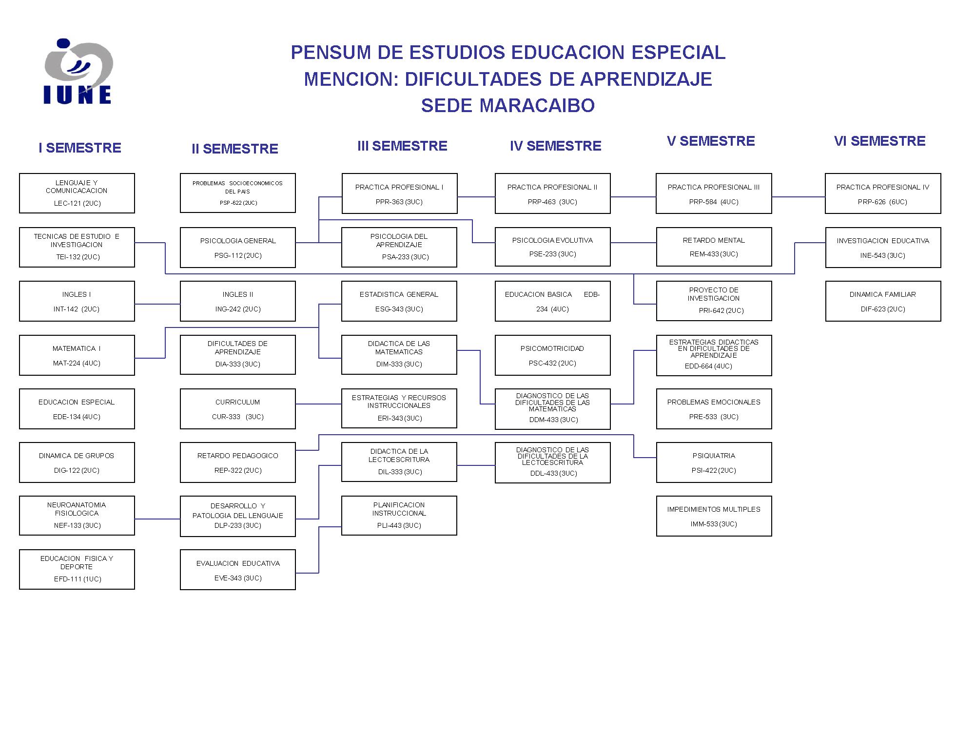 PENSA HORIZONTAL MARACAIBO-PRELACIONES_Página_02