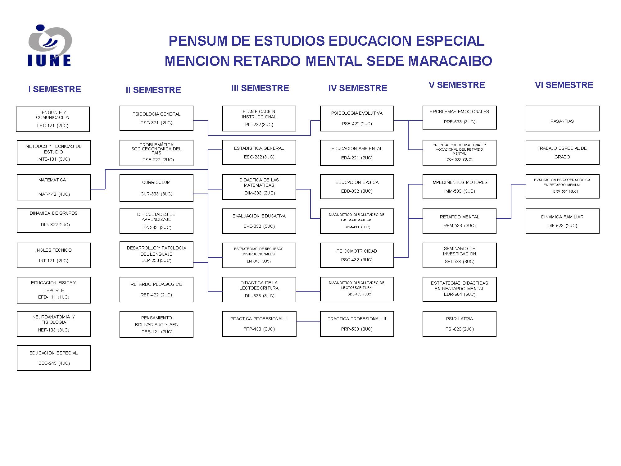 PENSA HORIZONTAL MARACAIBO-PRELACIONES_Página_03