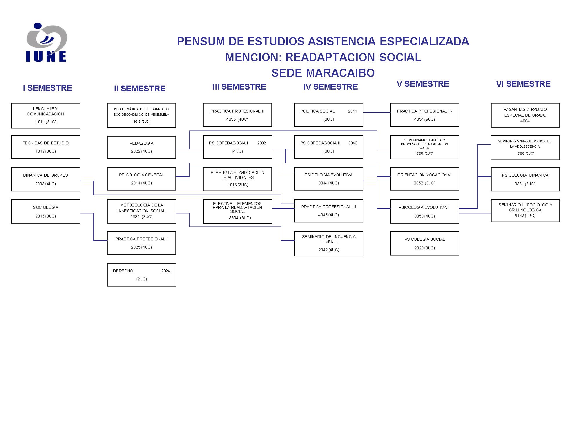 PENSA HORIZONTAL MARACAIBO-PRELACIONES_Página_04