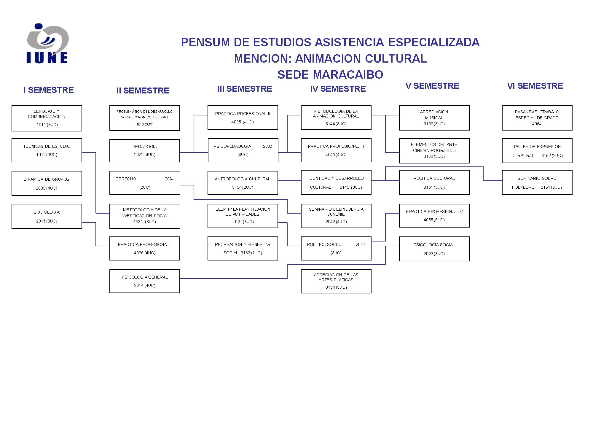 PENSA HORIZONTAL MARACAIBO-PRELACIONES_Página_05