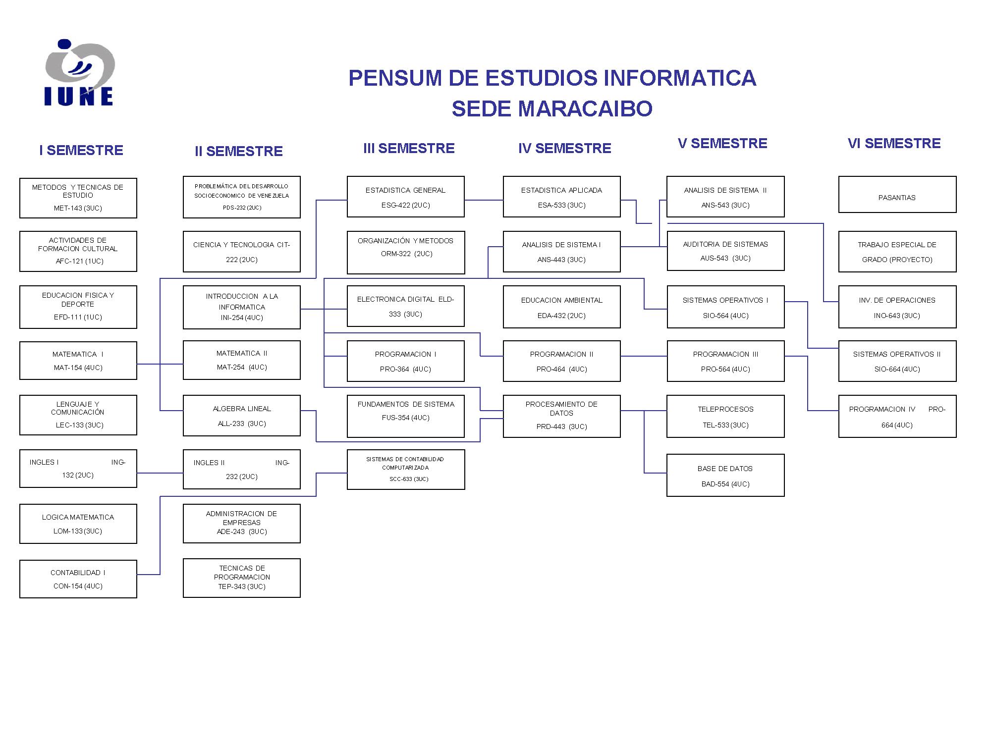 PENSA HORIZONTAL MARACAIBO-PRELACIONES_Página_06